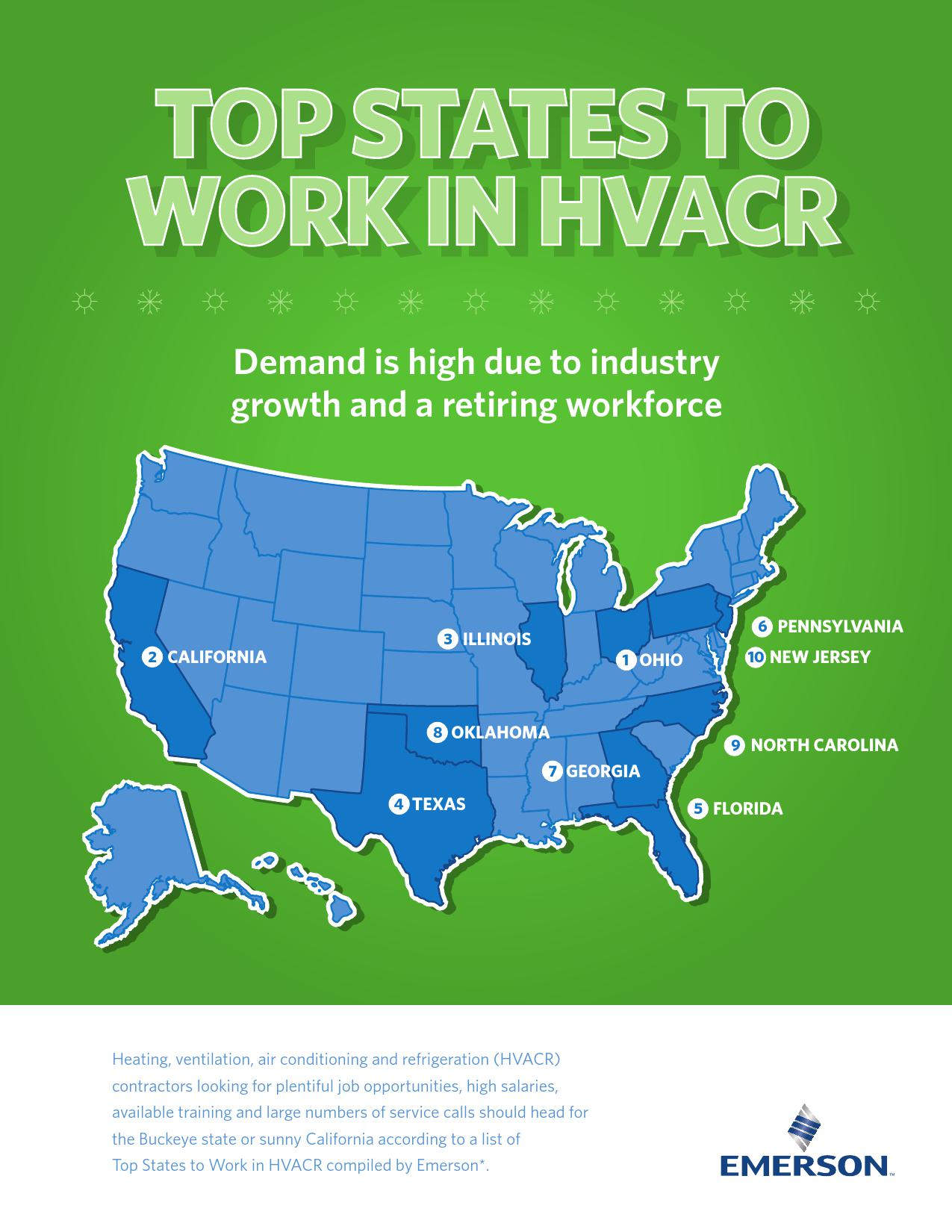 Top States to Work In