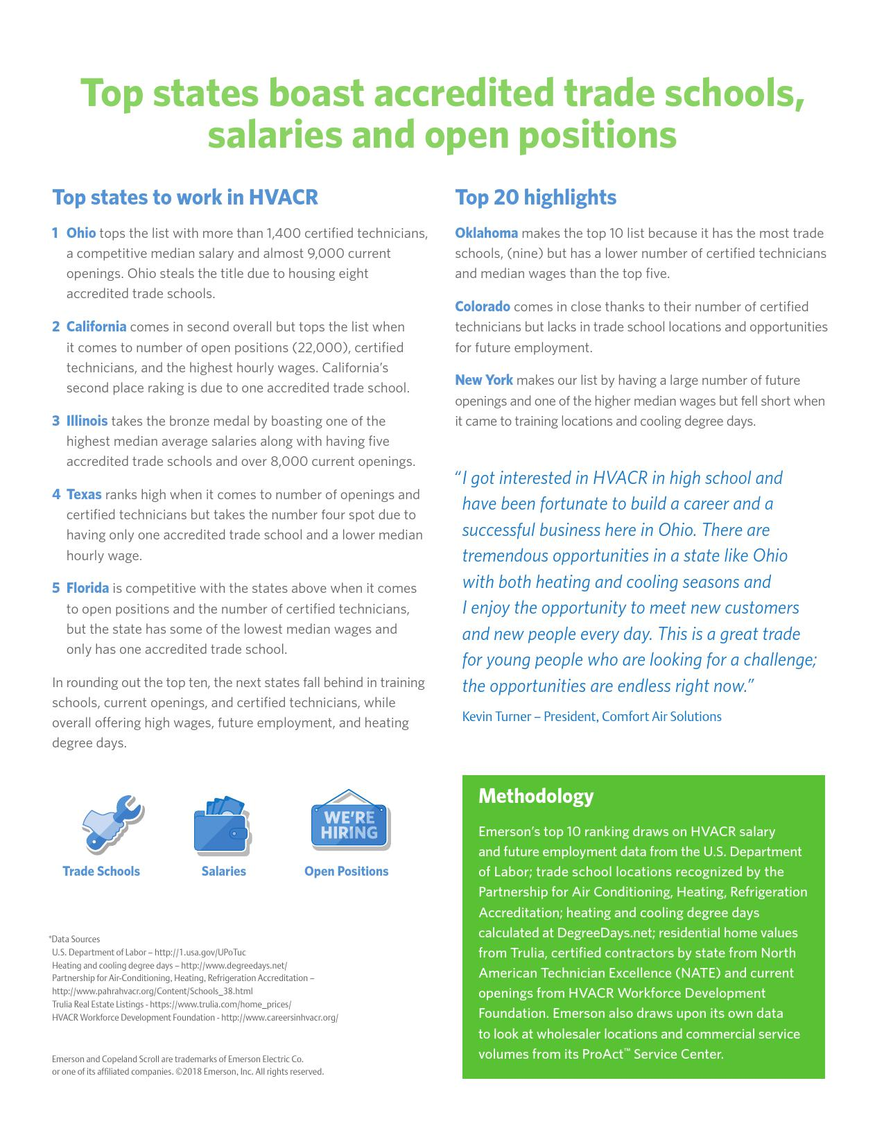 Emerson - Top HVAC States to Work In